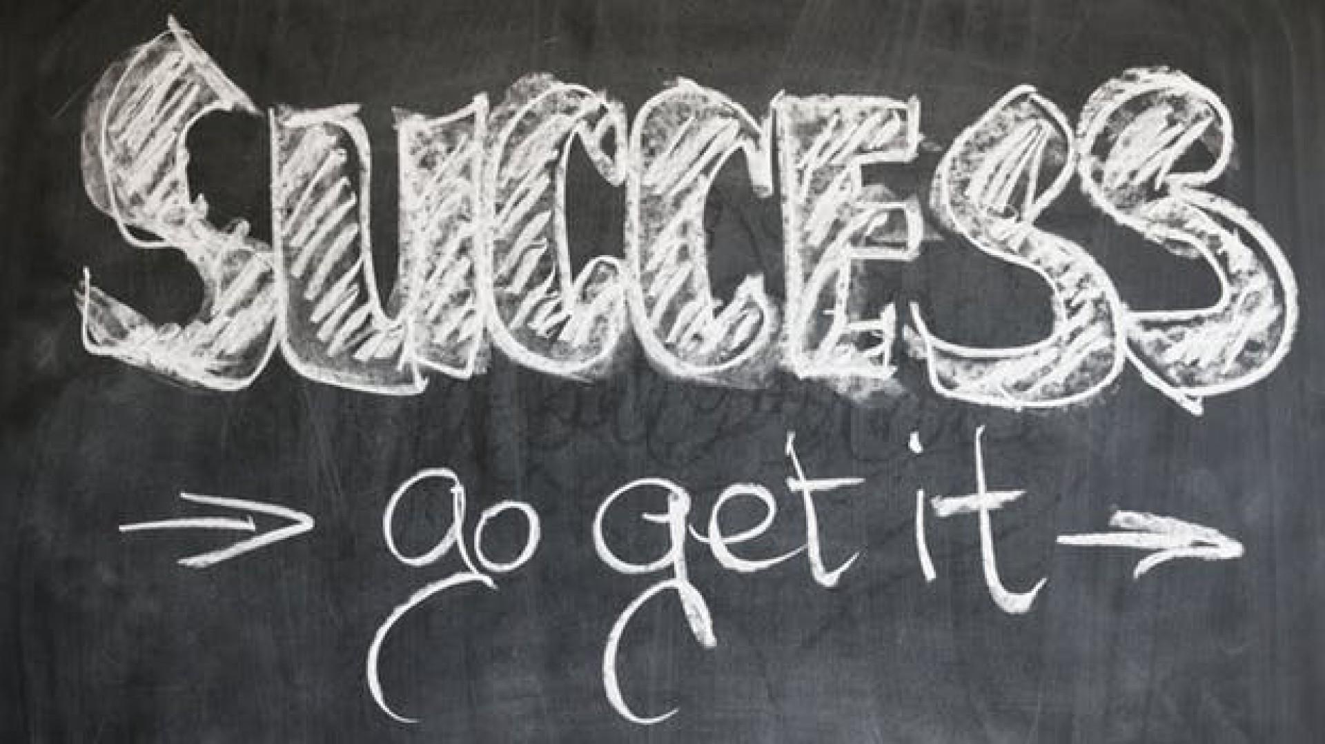 Inilah 4 Pola Pikir Orang Sukses Pada Umumnya